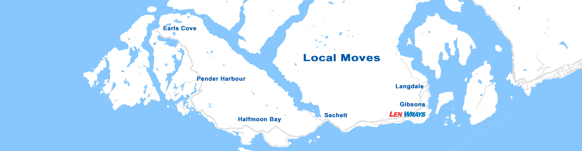 local-moves-hss